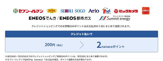 セブンカード・プラス キャンペーン・ポイント還元率・メリット